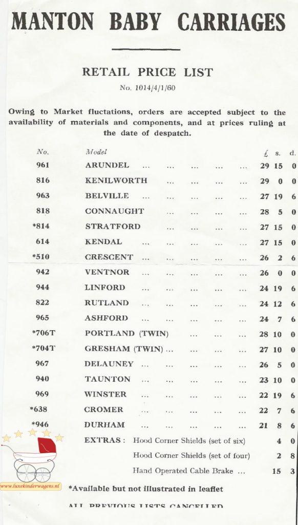 Prijslijst 1960