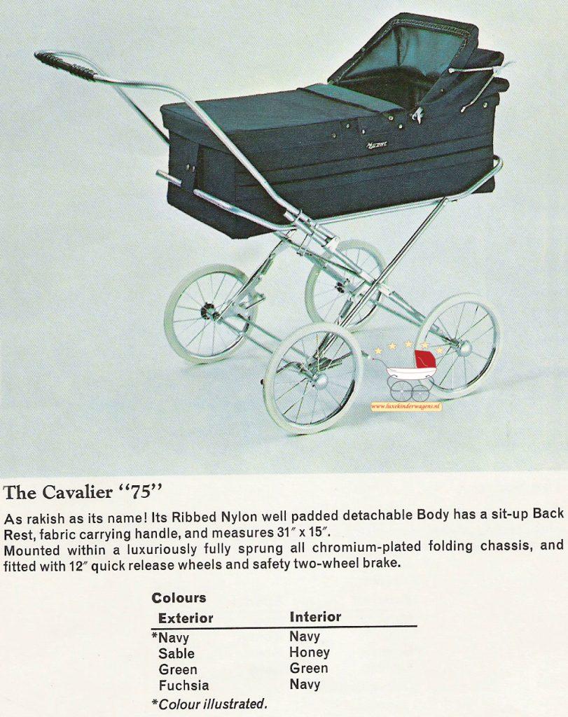 Cavalier, 1975