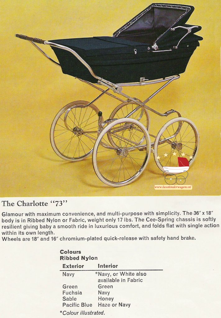 Charlotte 1973