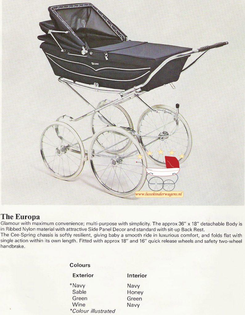 europa, 1977