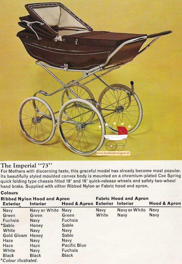 Imperial, 1973