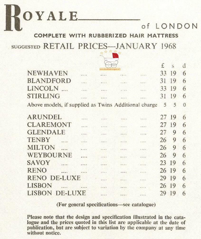 Prijslijst 1968